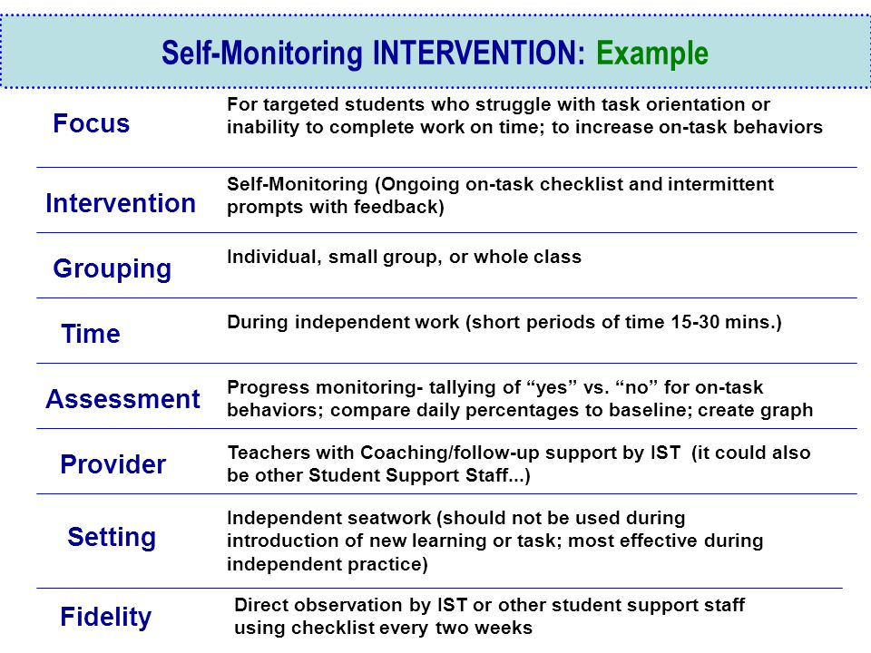 Self-Monitoring INTERVENTION: Example