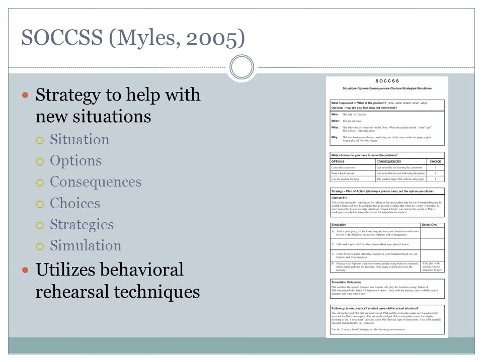 SOCCSS (Myles, 2005) Strategy to help with new situations