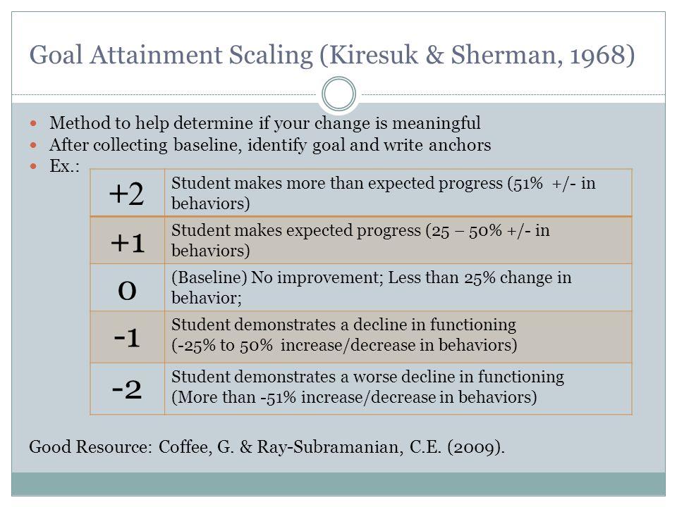 Goal Attainment Scaling (Kiresuk & Sherman, 1968)