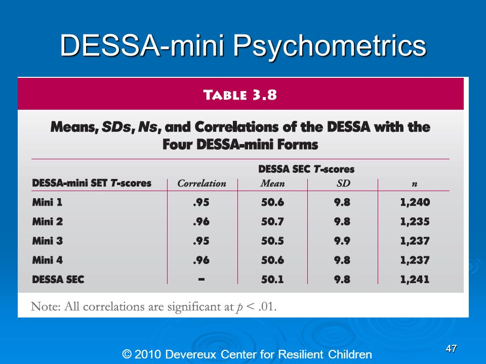 DESSA-mini Psychometrics