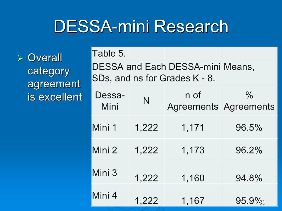 DESSA-mini Research Overall category agreement is excellent Table 5.