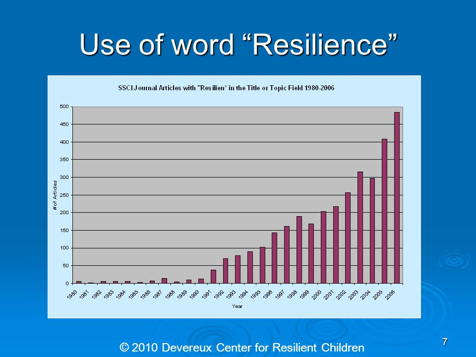 Use of word Resilience