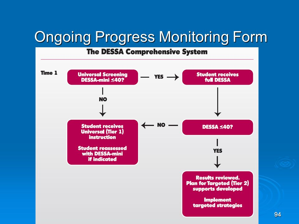 Ongoing Progress Monitoring Form