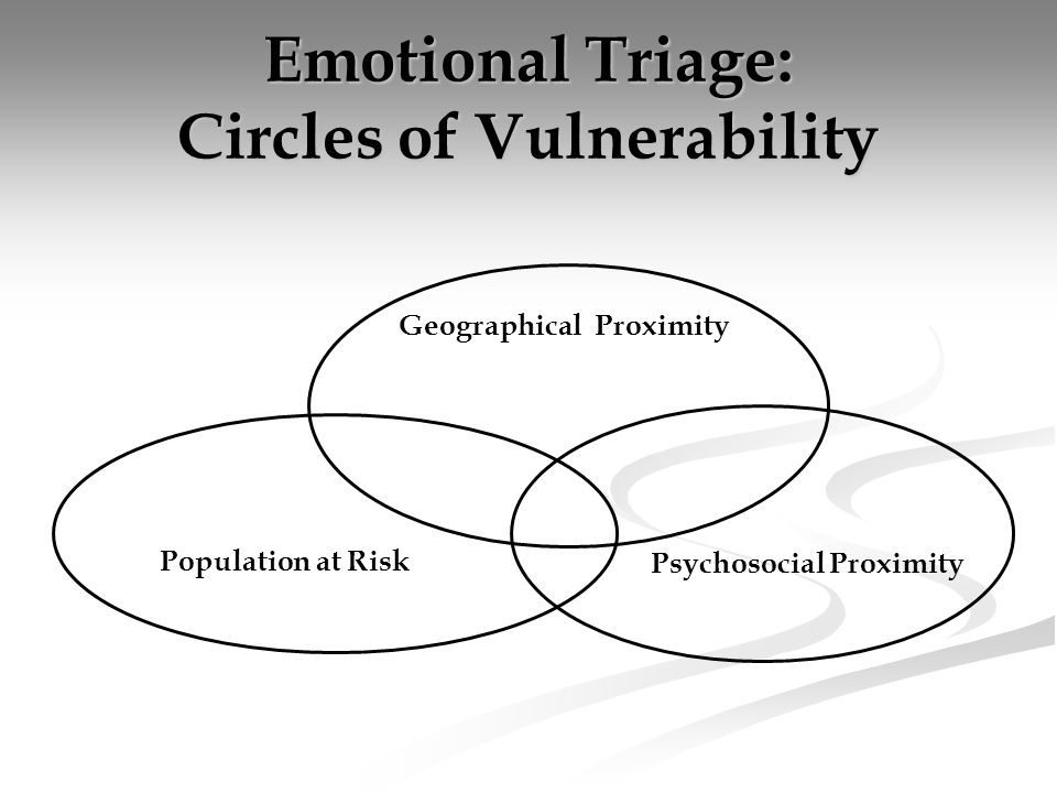 Emotional Triage: Circles of Vulnerability