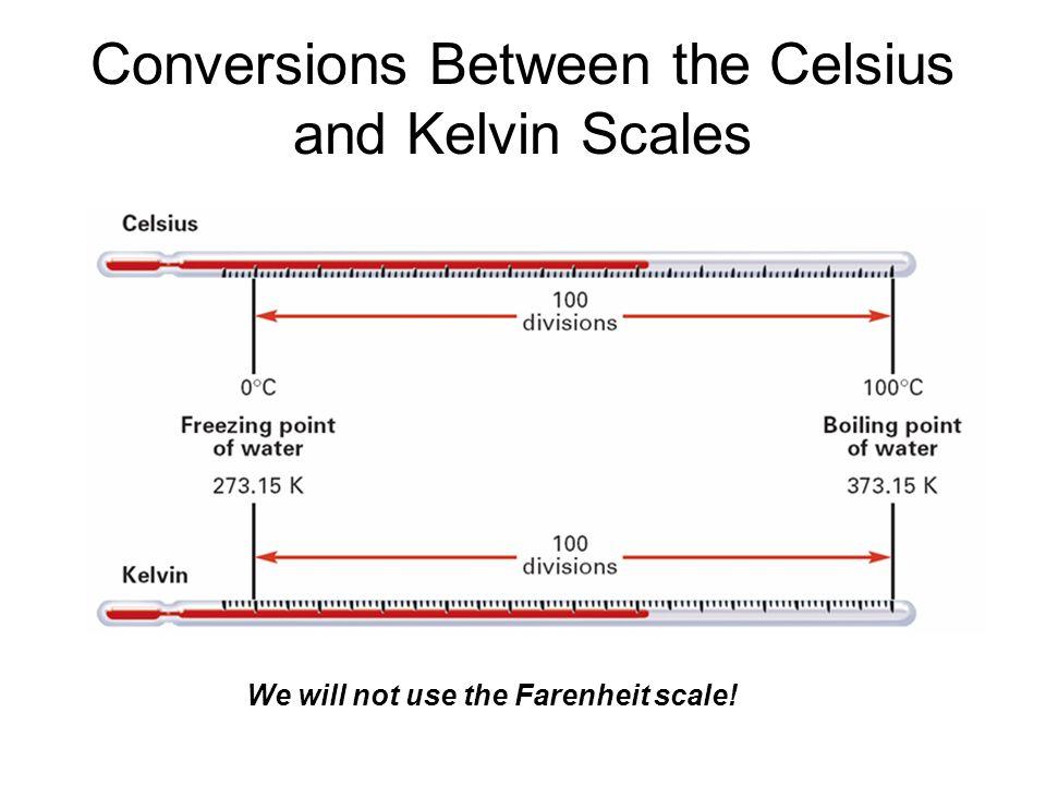 temperature scales and conversions pdf