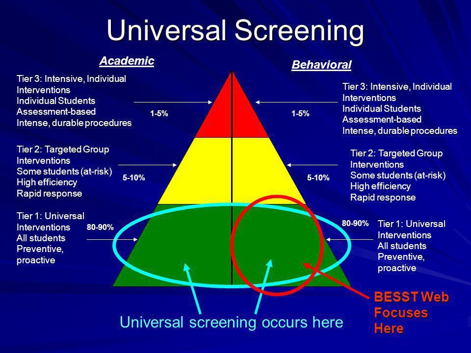 Universal screening occurs here