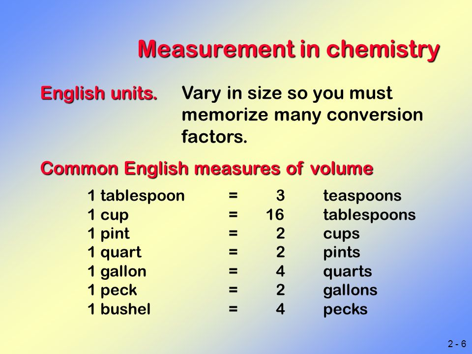 measurement the metric system and si units converting