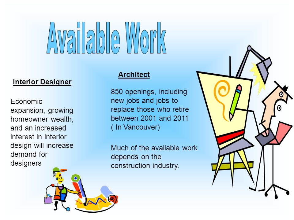 Available Work Architect Interior Designer