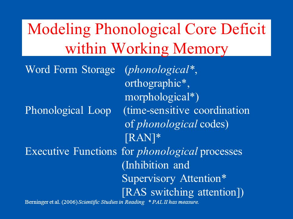 Modeling Phonological Core Deficit within Working Memory
