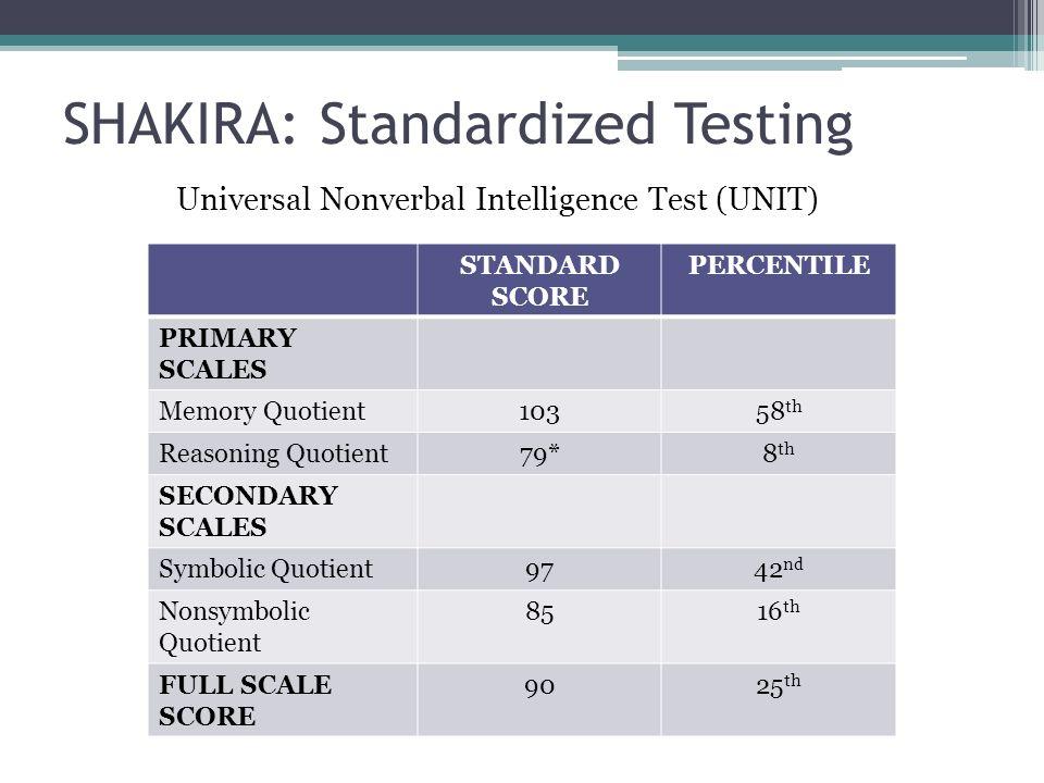 SHAKIRA: Standardized Testing