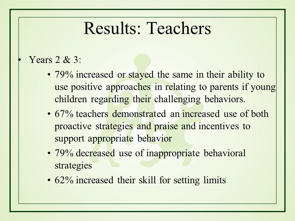 Results: Teachers Years 2 & 3: