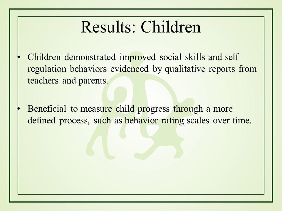 Results: Children