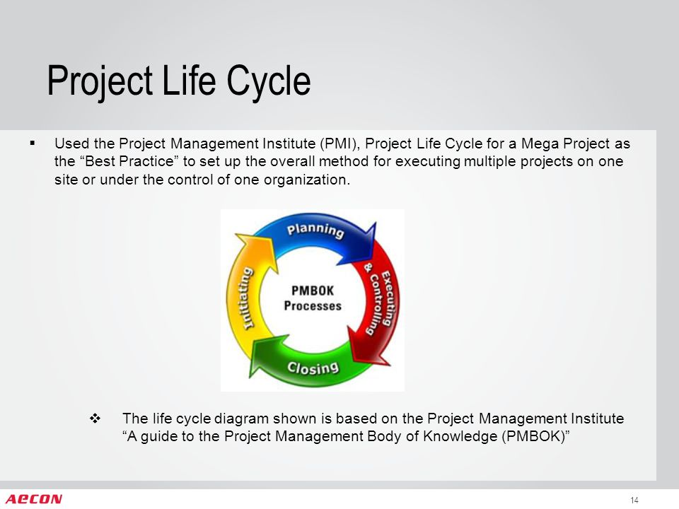 Project Management Programs in Minnesota