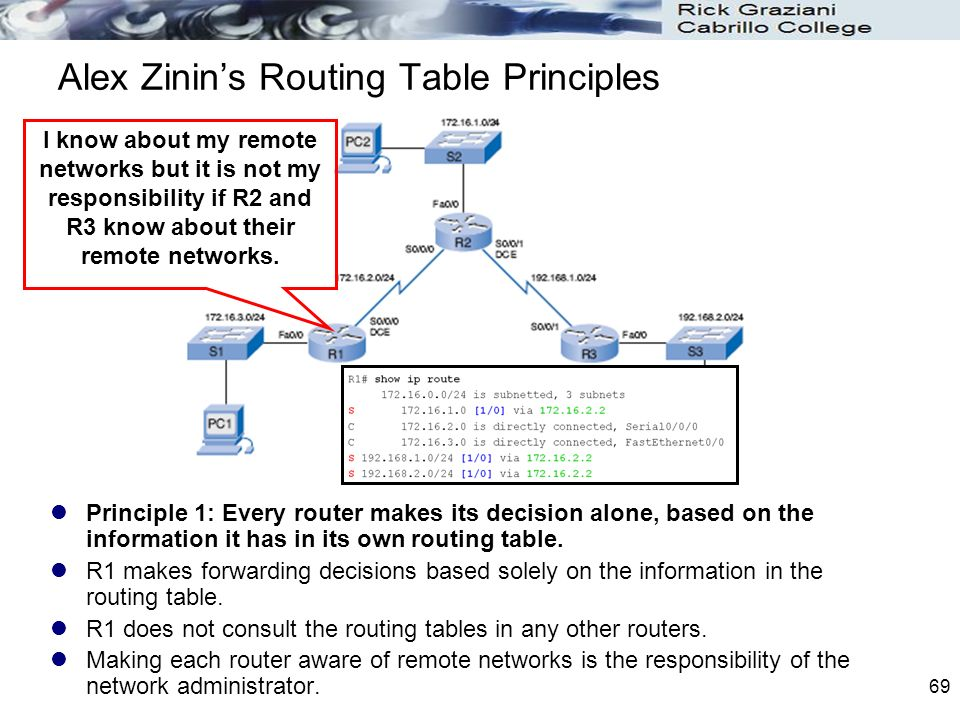 lan principles networks and routing Abstract: communication networks: principles and practice is a simple and jargon-free presentation on the core concepts of networking the book adopts a novel approach, wherein each chapter first details a particular concept of networking and then explains it using examples from contemporary technologies like tcp/ip, atm, 3g networks, etc.