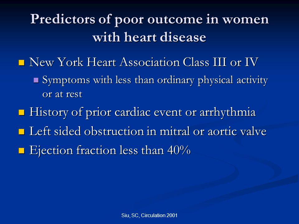 Predictors of poor outcome in women with heart disease