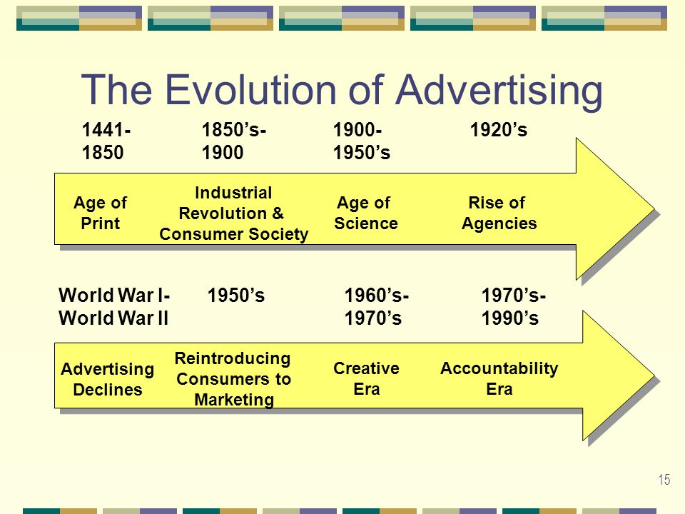 the evolution of advertising essay The evolution of advertising has taken it from the etchings of ancient egypt, through the emergence of the printing press, through the golden age of cheesy infomercials and character-led sales pitches, to today, where ads are quickly being replaced by organic ways to build trust and community.