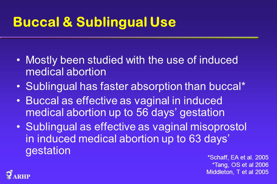Buccal & Sublingual Use