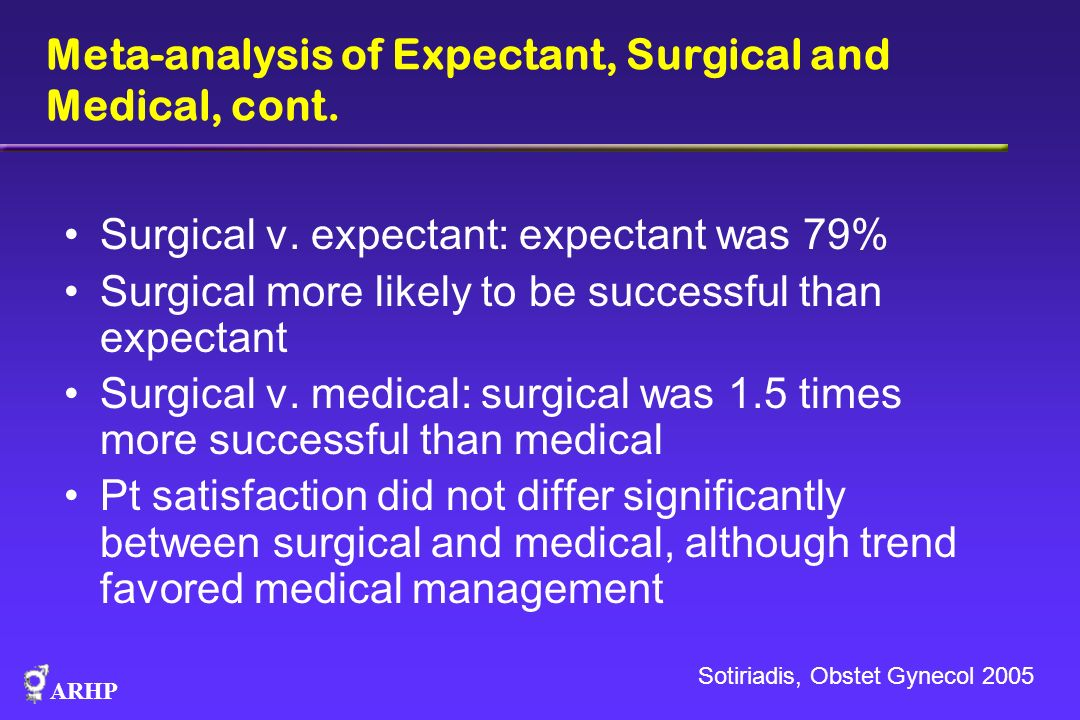 Meta-analysis of Expectant, Surgical and Medical, cont.