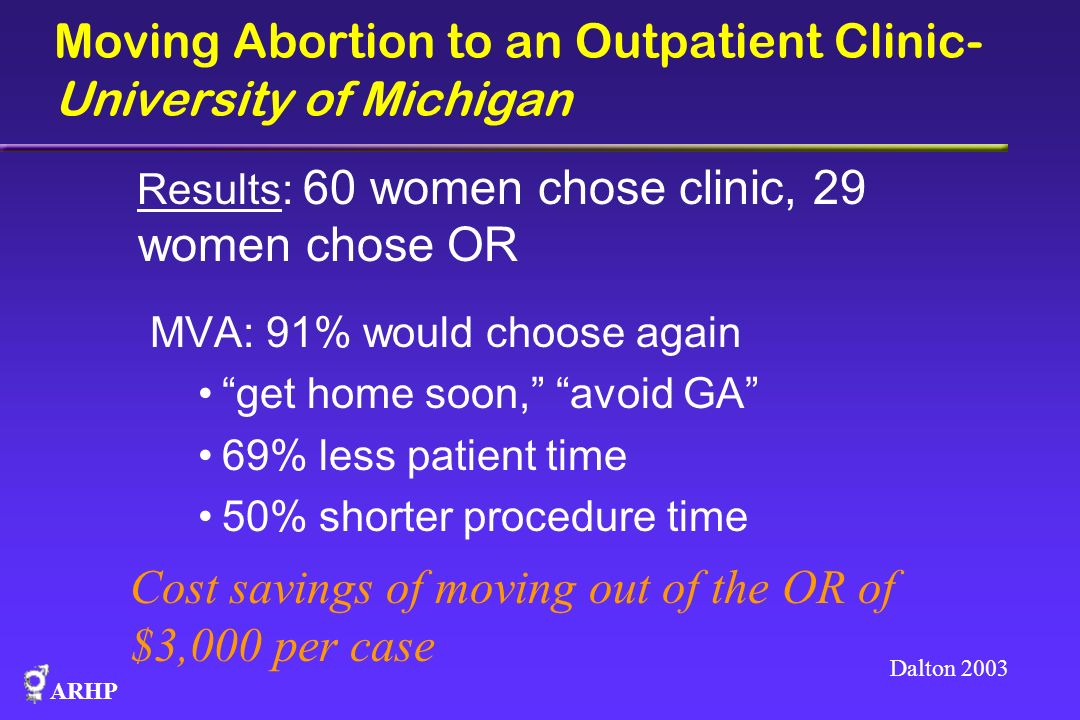 Moving Abortion to an Outpatient Clinic- University of Michigan
