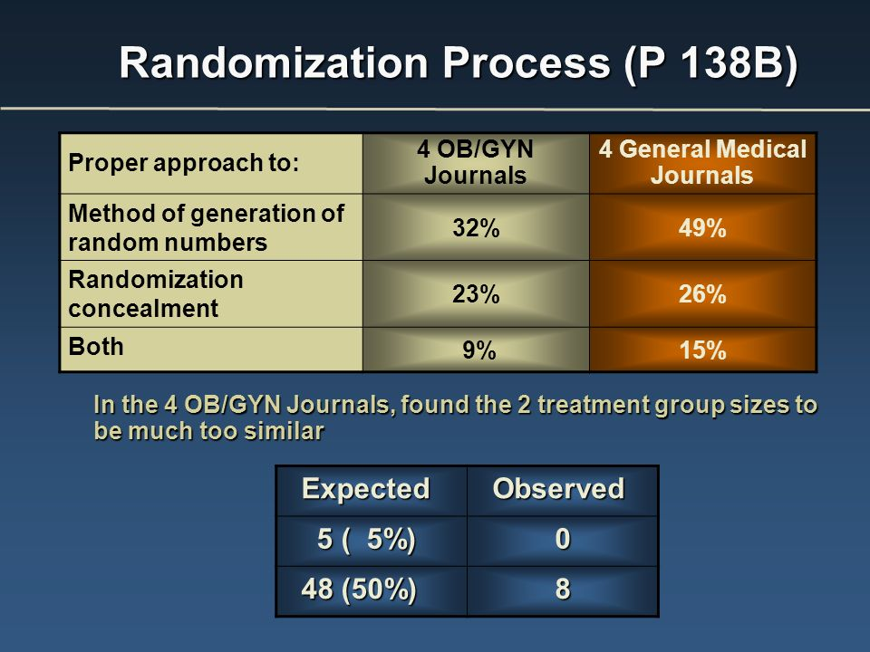 Randomization Process (P 138B)
