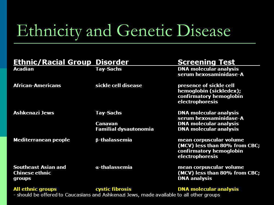 Ethnicity and Genetic Disease