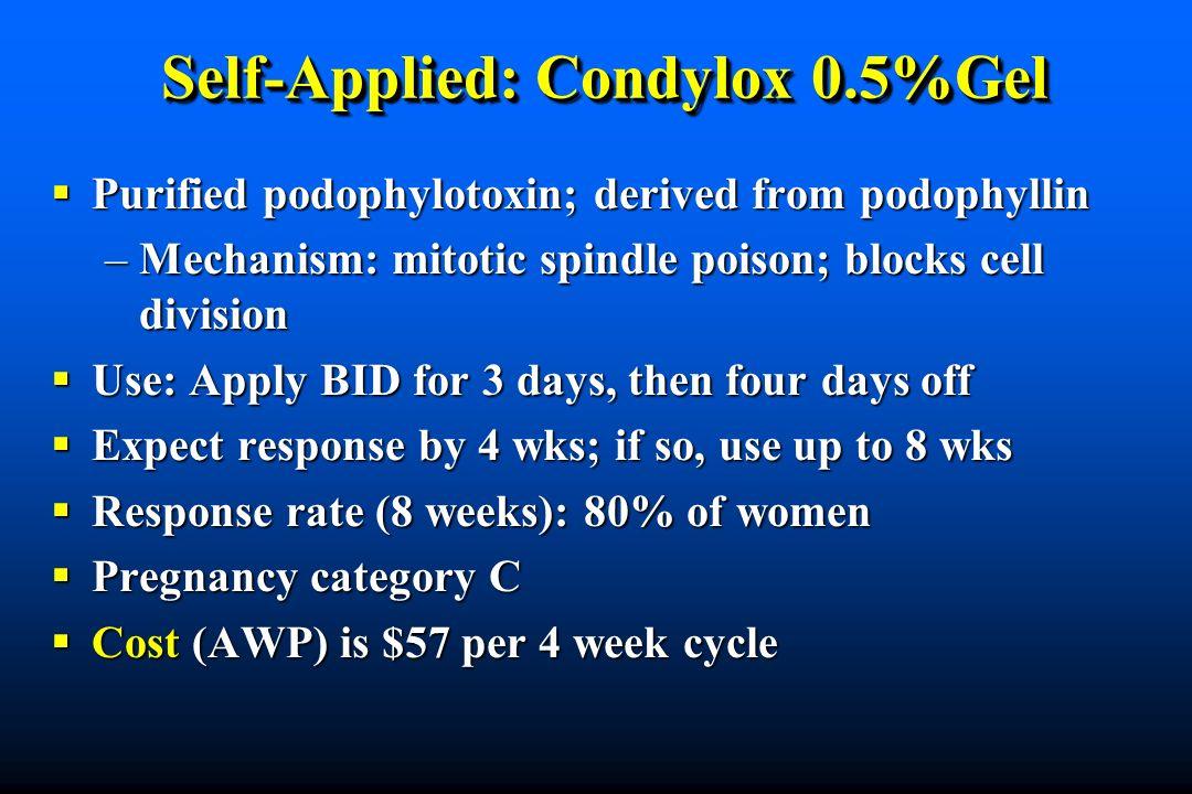 Self-Applied: Condylox 0.5%Gel