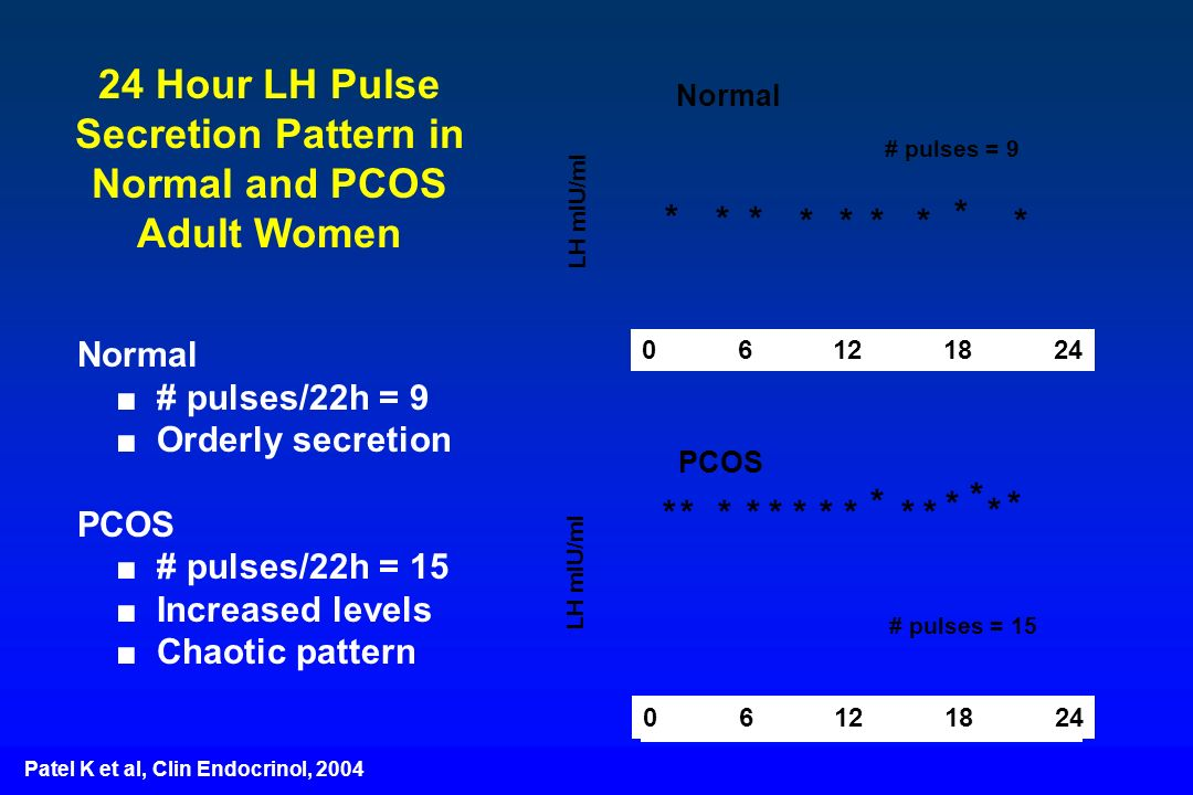 24 Hour LH Pulse Secretion Pattern in Normal and PCOS Adult Women