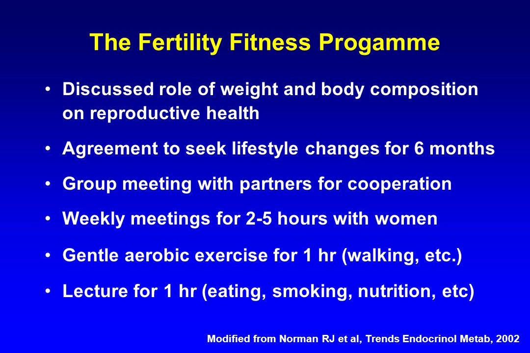 The Fertility Fitness Progamme