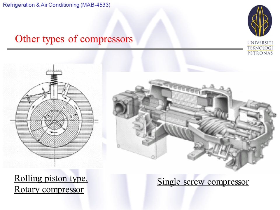 types of refrigeration compressors. other types of compressors refrigeration s