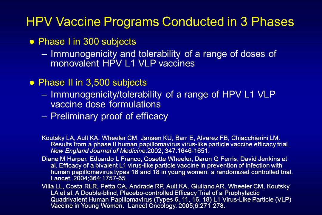 HPV Vaccine Programs Conducted in 3 Phases