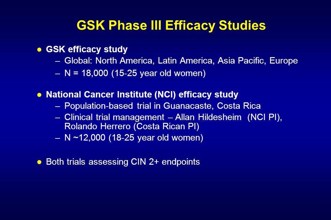 GSK Phase III Efficacy Studies