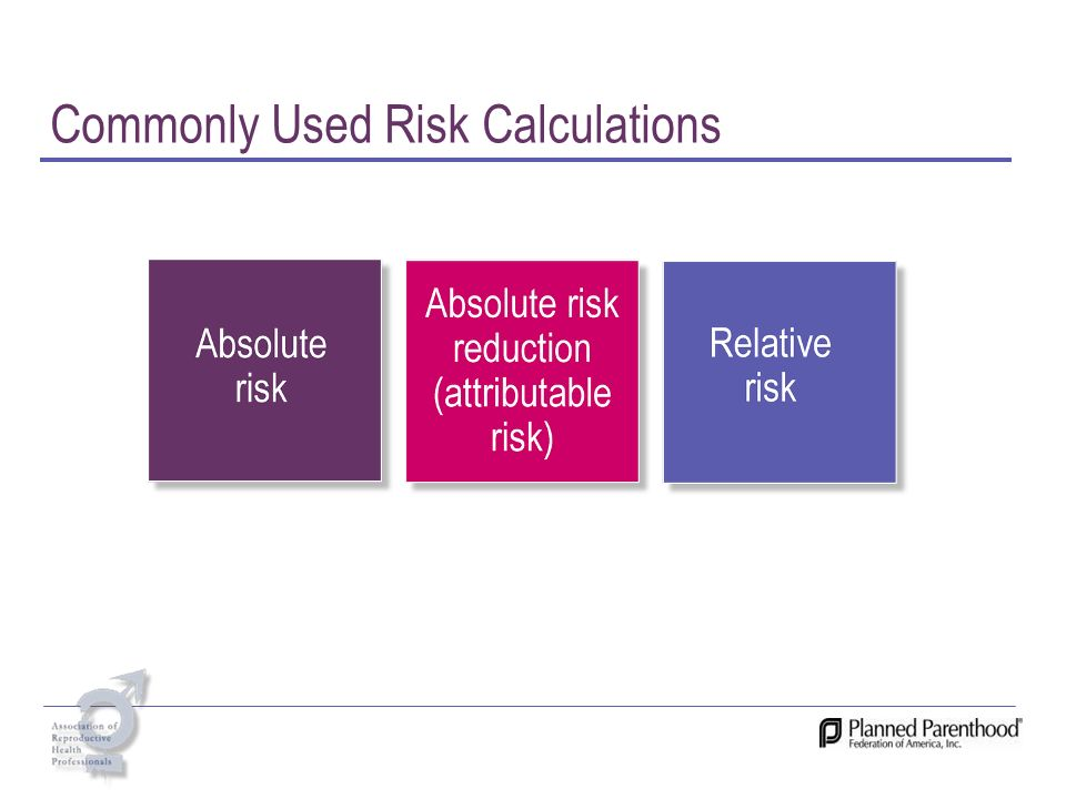 Commonly Used Risk Calculations