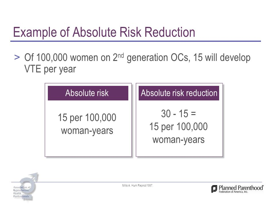 Example of Absolute Risk Reduction