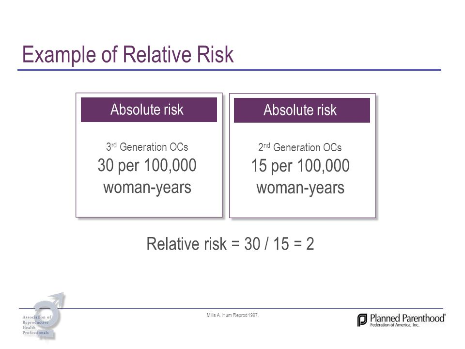 Example of Relative Risk