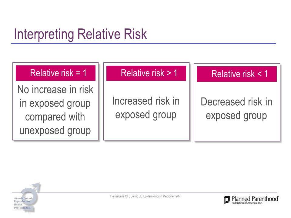 Interpreting Relative Risk