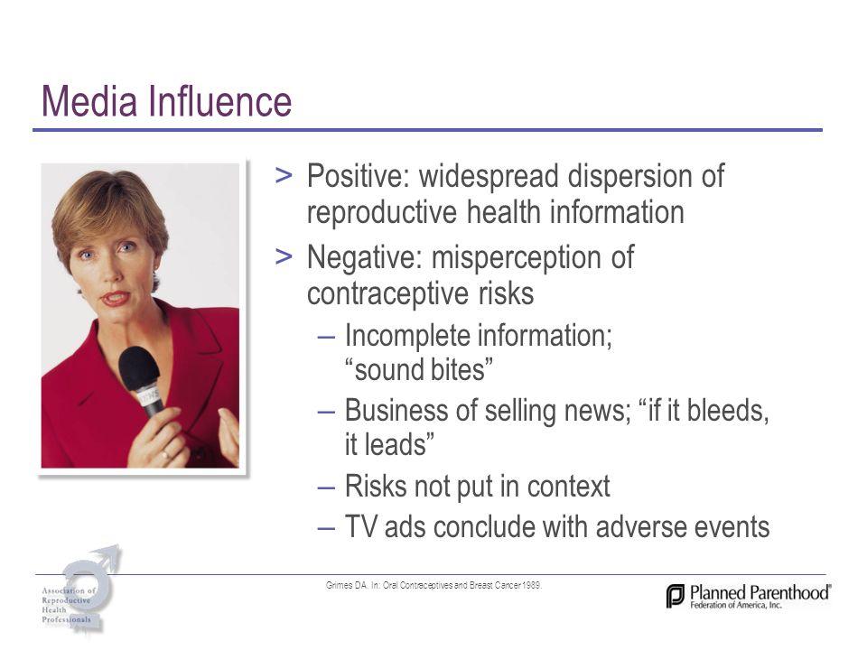 Grimes DA. In: Oral Contraceptives and Breast Cancer 1989.