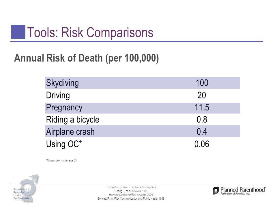 Tools: Risk Comparisons
