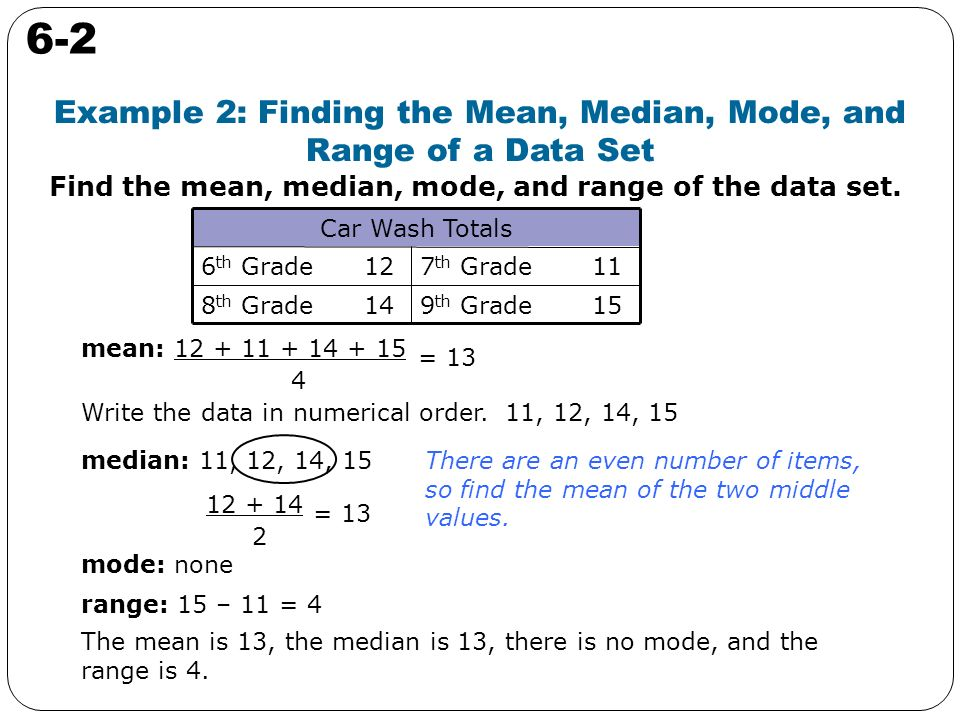 mean median and mode with examples