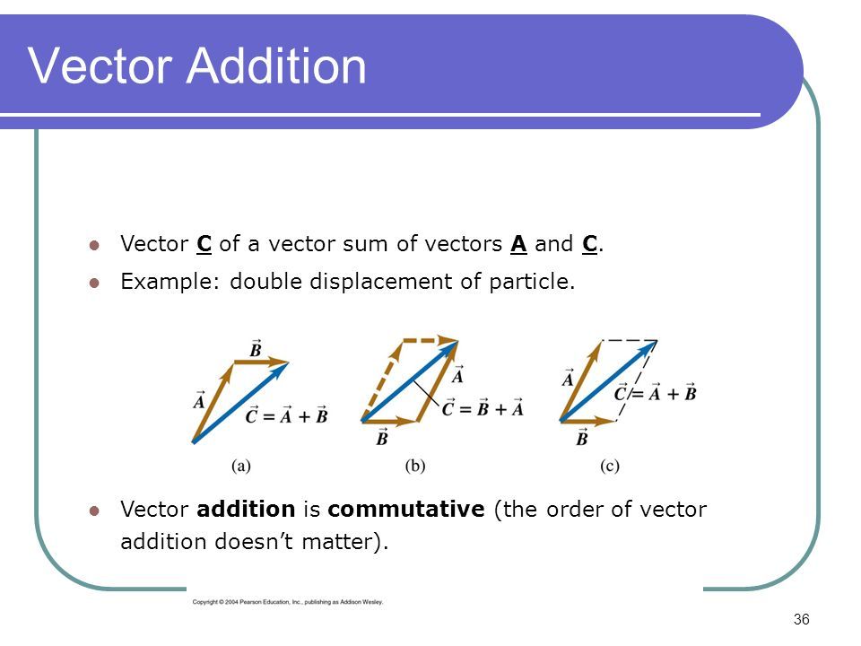Chapter 1: Units, Physical Quantities and Vectors - ppt video online ...