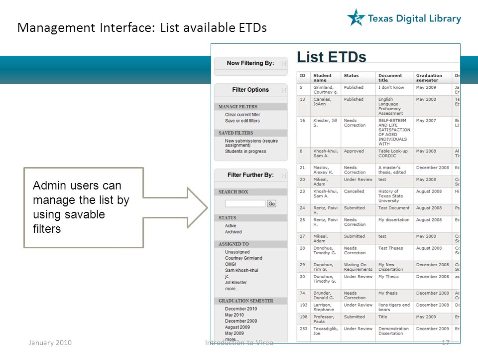 Management Interface: List available ETDs