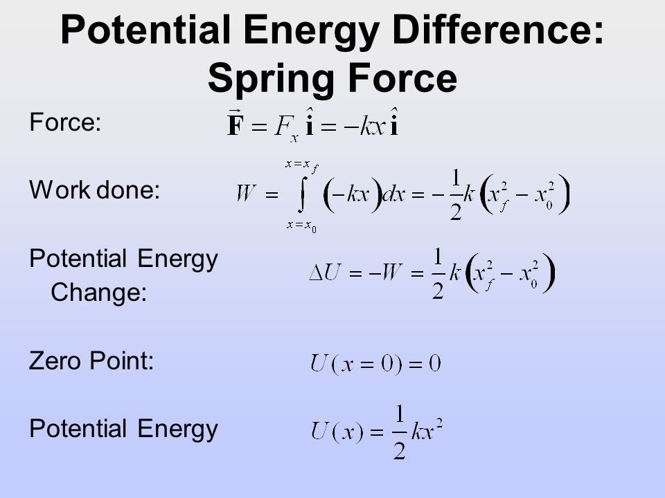 how to find potential energy of a spring