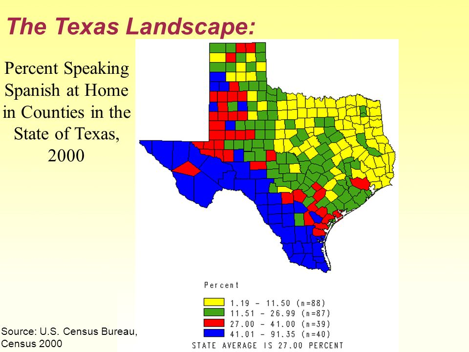 The Texas Landscape: Percent Speaking Spanish at Home in Counties in the State of Texas, 2000.