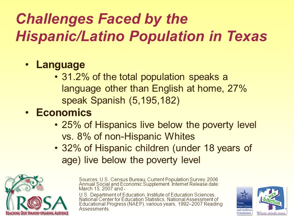 Challenges Faced by the Hispanic/Latino Population in Texas