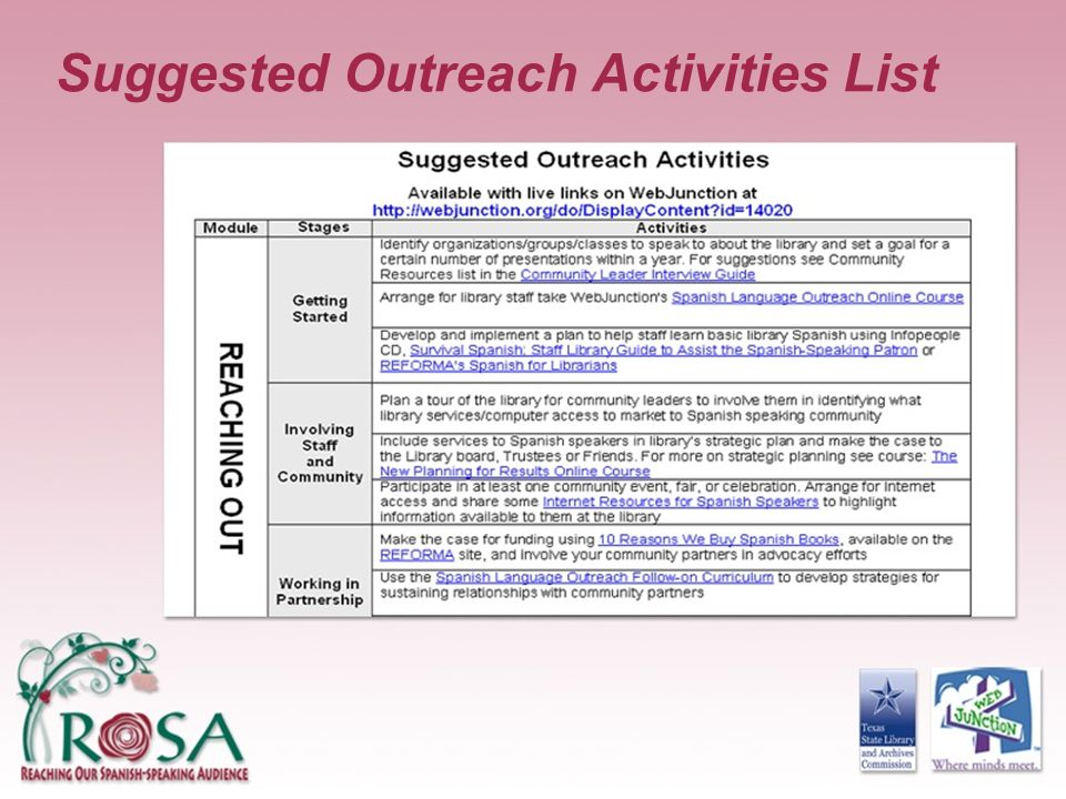 Suggested Outreach Activities List