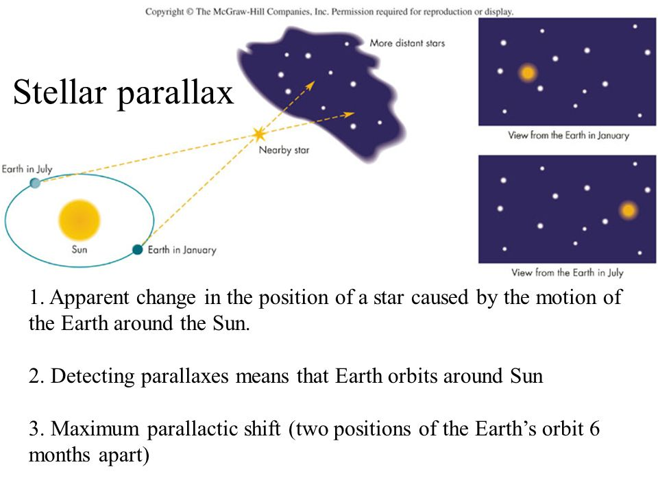relationship between parallax and parsecs