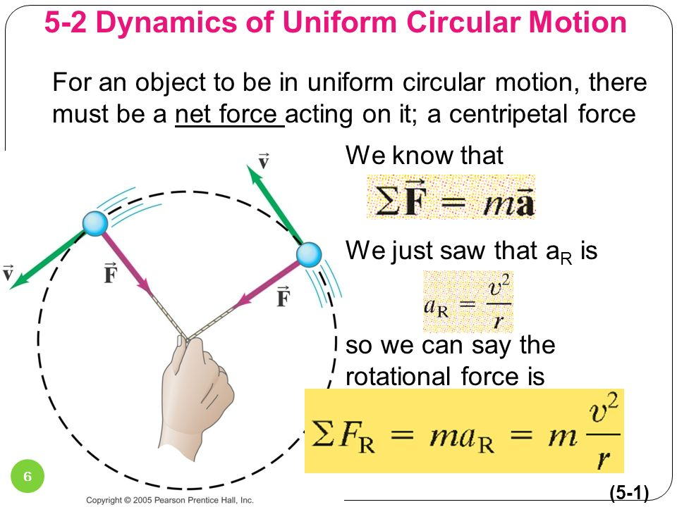 reviewer for uniform circular motion Purchase mechanics of liquids and gases the fluctuating laminar flow in a uniform pipe of circular cross-section consideration of the motion of a continuous.