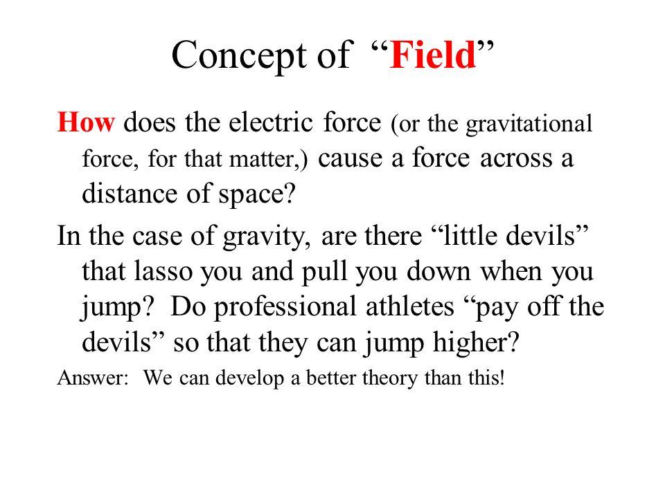 Physics I A Review Distance Fundamental 3 Dimensions Requires VECTORS T