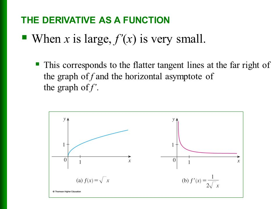Limits and derivatives ppt download 20 when ccuart Images