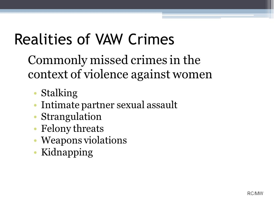 Realities of VAW Crimes