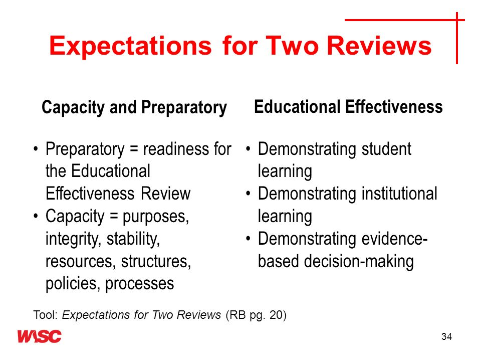 Expectations for Two Reviews